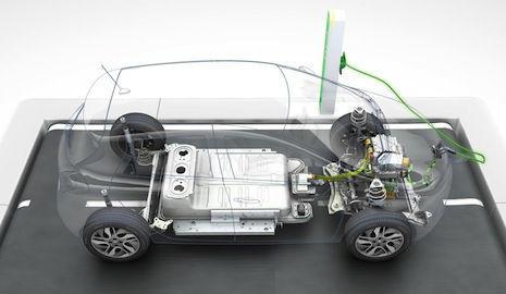 esquema de un coche eléctrico cargándose