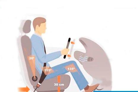 Postura correcta para conducir