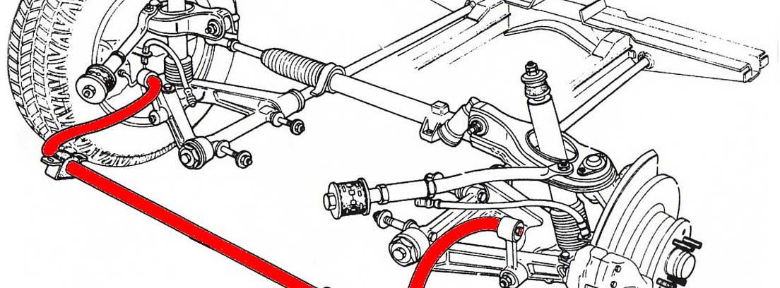 Infografía de partes de un coche con la barra estabilizadora resaltada en rojo