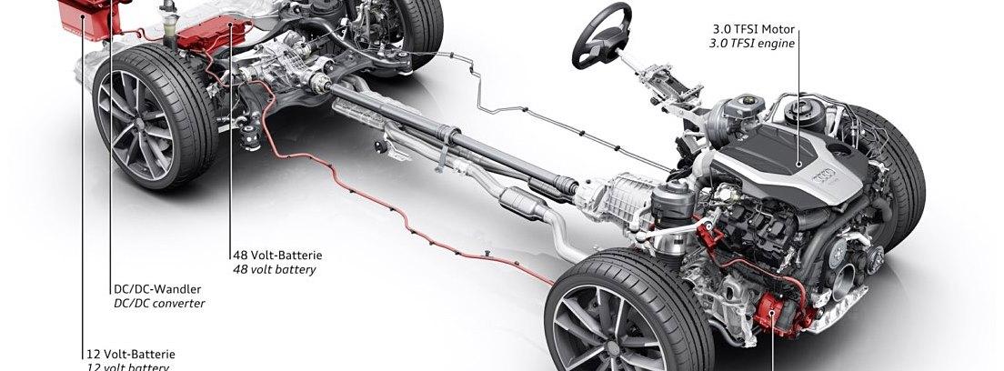 Chasis Audi A6, gráfico.
