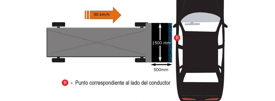 Esquema de un choque lateral contra un vehículo