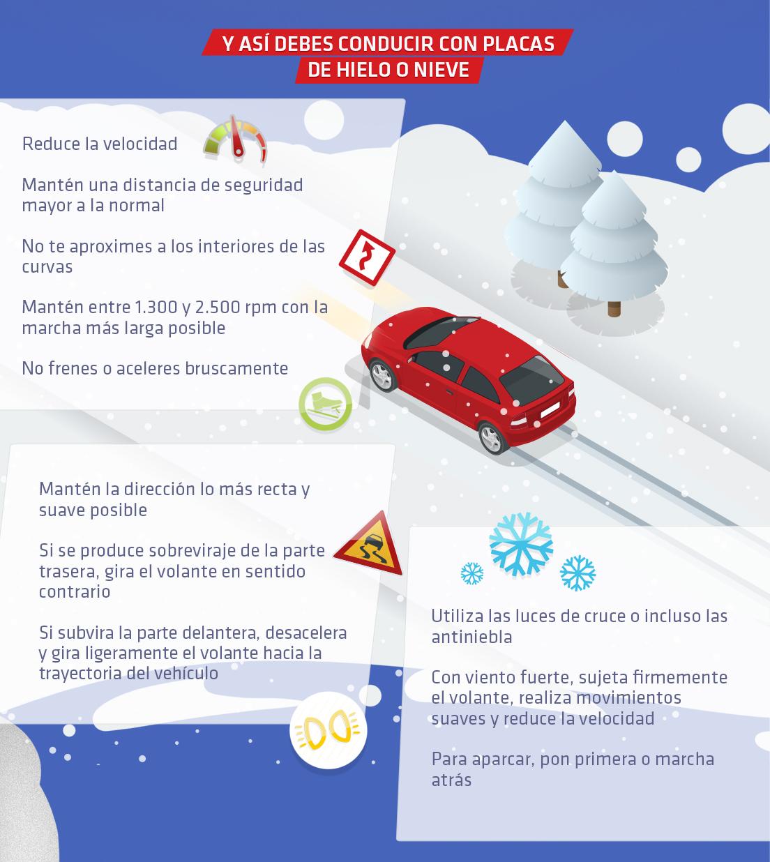Infografía sobre como conducir con hielo