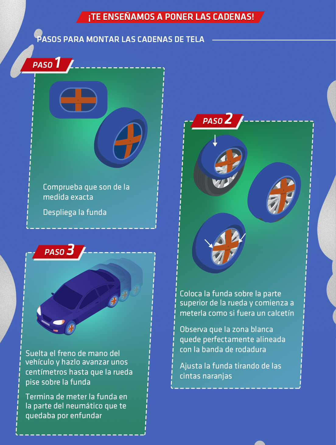 Infografía sobre como poner cadenas de tela