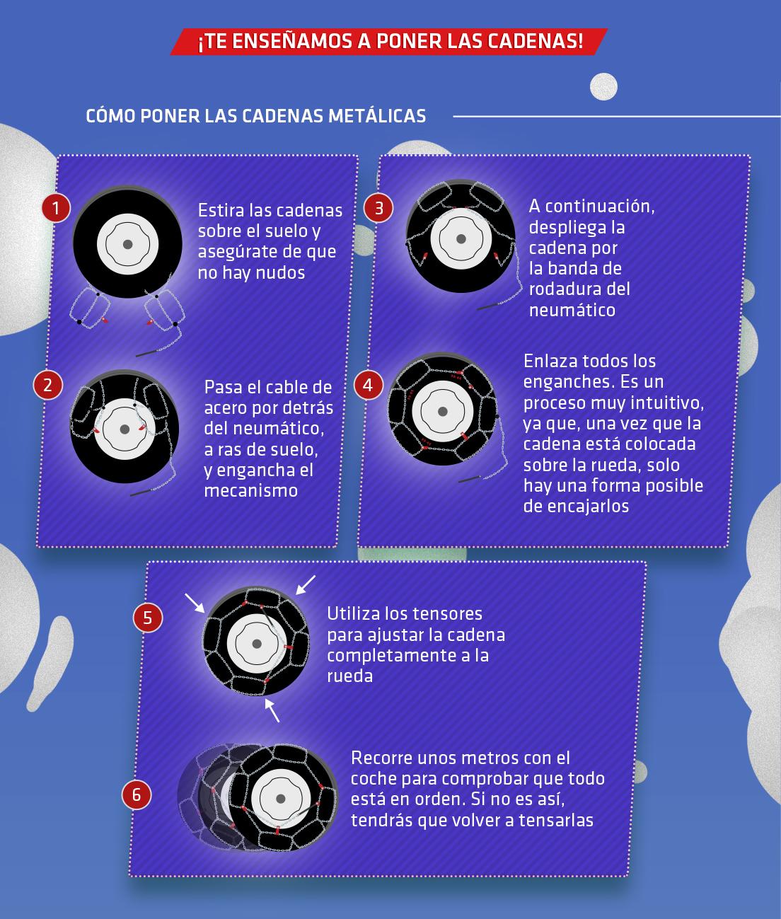 Infografía sobre cómo poner cadenas metálicas