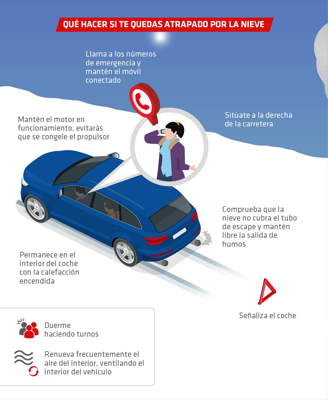 Infografía sobre qué hacer si te quedas atrapado por la nieve