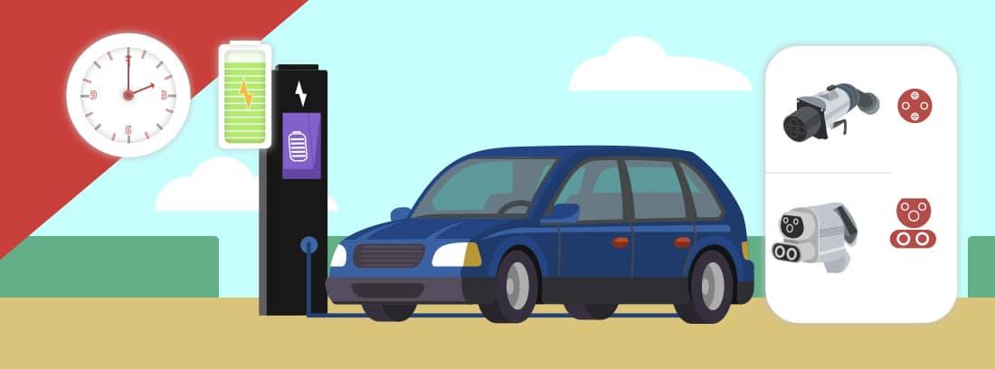 imagen del video tutorial sobre cuánto tarda en cargar un coche eléctrico