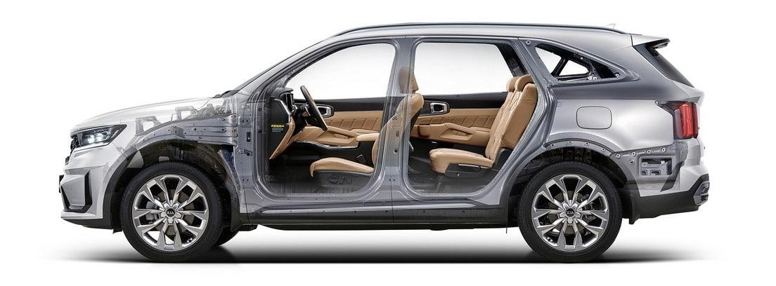 Gráfico del Kia Sorento mostrando el interior del coche y de la carrocería y motor