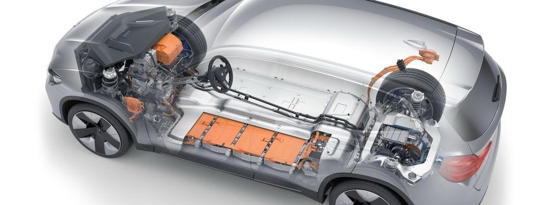 Gráfico detalle del sistema de baterías y motores del nuevo BMW iX3
