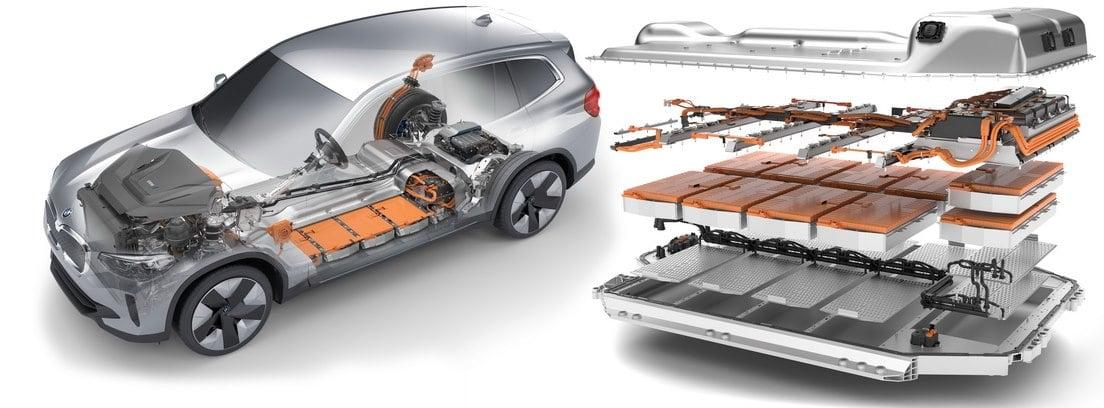 Gráfico donde se muestra el sistema de baterías del nuevo BMW iX3