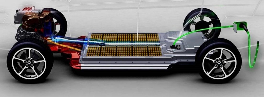 Gráfico con el sistema de motor y baterías de un vehículo eléctrico