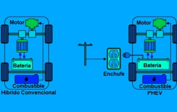 Dibujo comparativo de un vehículo híbrido convencional y otro híbrido enchufable